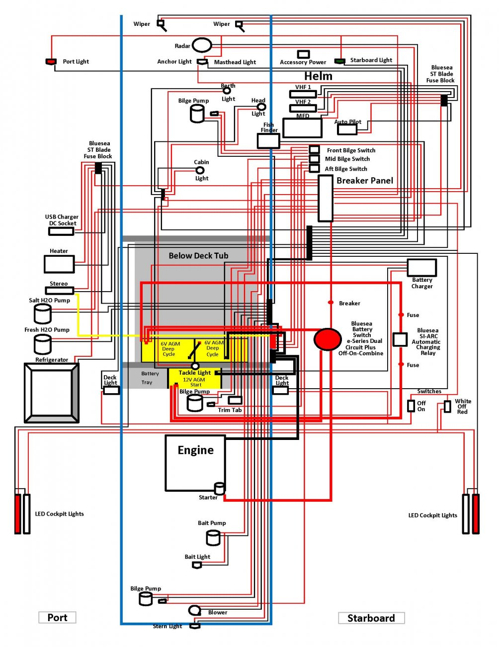 Boat Dc Wiring Diagram | Digital Resources Boat Dc Wiring Diagram on