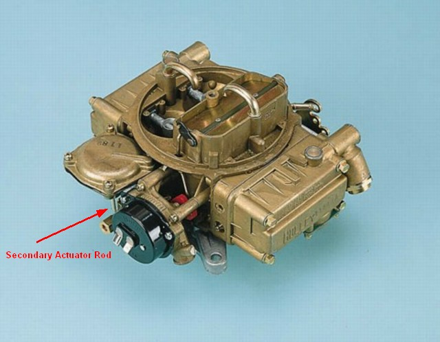Holley Carb secondaries not opening up | Shamrock Boat