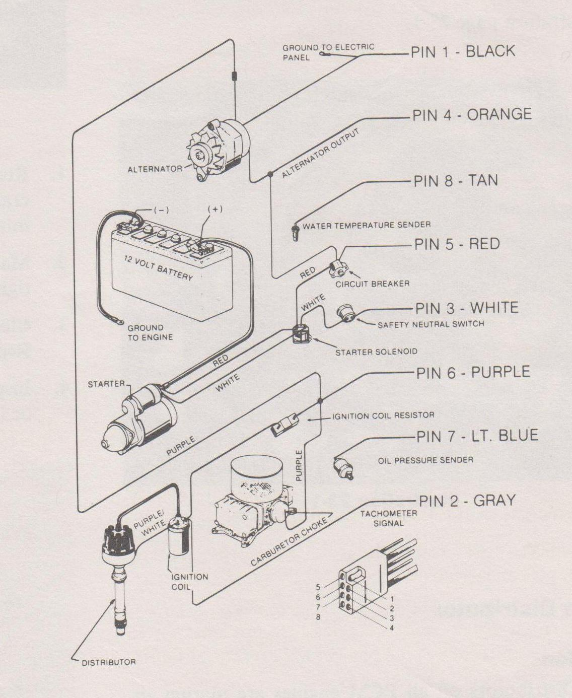 Kia Pride Engine Plug Diagram Wiring Diagram \u2022 Kia Rio Engine Diagram  Kia Pride Engine Diagram