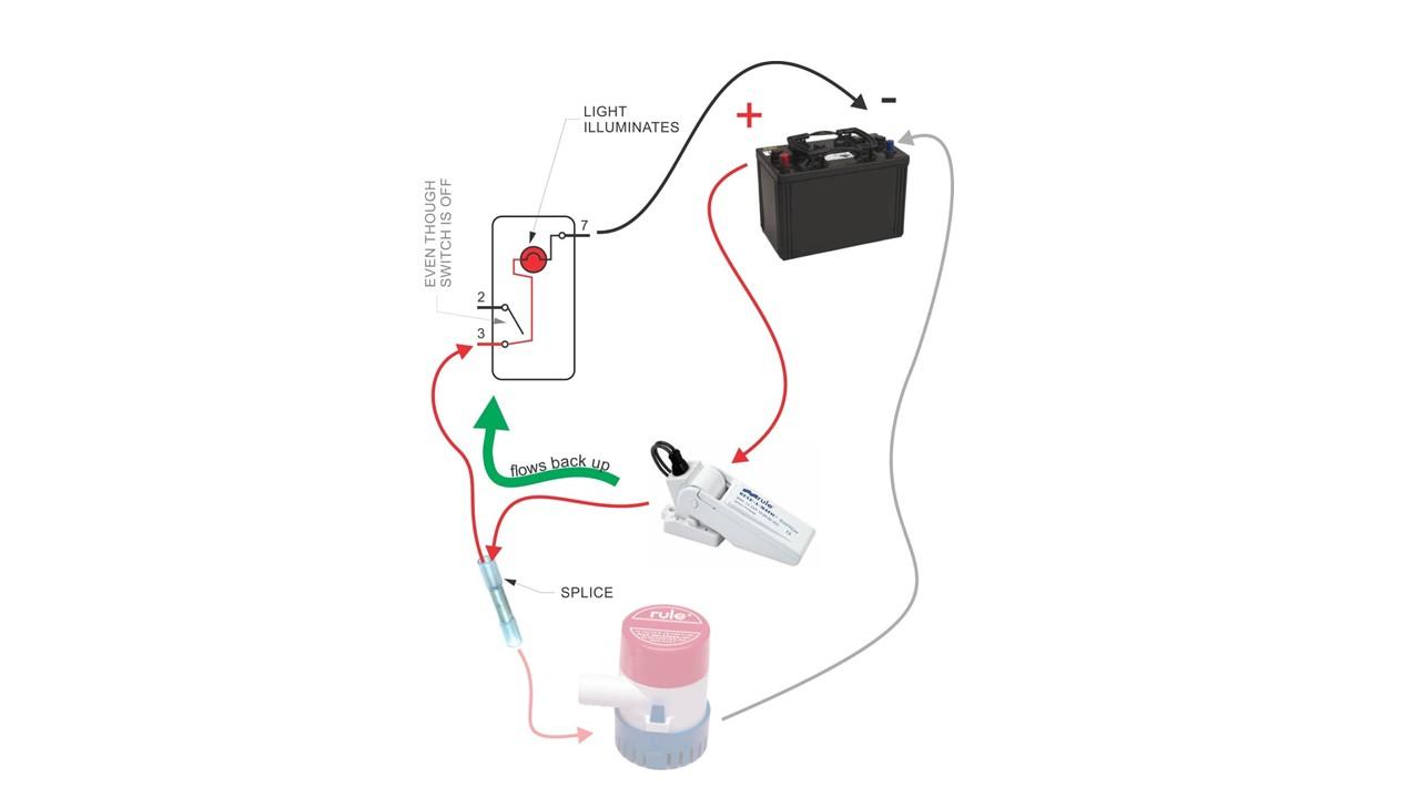 Bilge pump switch wiring trick   Shamrock Boat Owners' Club